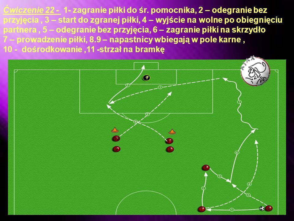 Ćwiczenie 22 - 1- zagranie piłki do śr