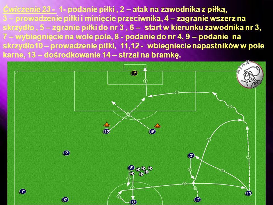 Ćwiczenie 23 - 1- podanie piłki , 2 – atak na zawodnika z piłką,