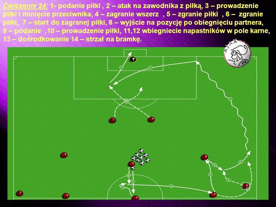 Ćwiczenie 24: 1- podanie piłki , 2 – atak na zawodnika z piłką, 3 – prowadzenie piłki i minięcie przeciwnika, 4 – zagranie wszerz , 5 – zgranie piłki , 6 – zgranie piłki, 7 – start do zagranej piłki, 8 – wyjście na pozycję po obiegnięciu partnera,