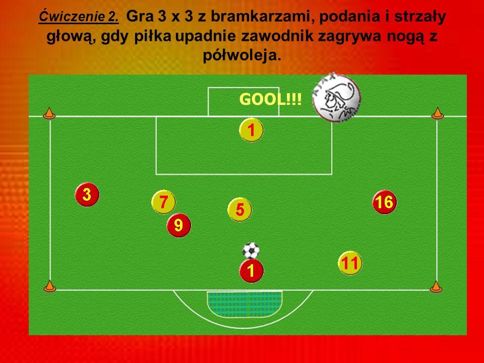 Ćwiczenie 2. Gra 3 x 3 z bramkarzami, podania i strzały głową, gdy piłka upadnie zawodnik zagrywa nogą z półwoleja.