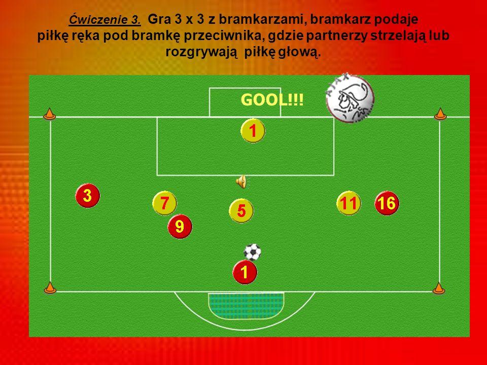 Ćwiczenie 3. Gra 3 x 3 z bramkarzami, bramkarz podaje piłkę ręka pod bramkę przeciwnika, gdzie partnerzy strzelają lub rozgrywają piłkę głową.
