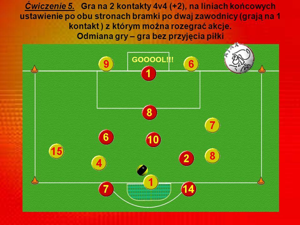 Ćwiczenie 5. Gra na 2 kontakty 4v4 (+2), na liniach końcowych ustawienie po obu stronach bramki po dwaj zawodnicy (grają na 1 kontakt ) z którym można rozegrać akcje. Odmiana gry – gra bez przyjęcia piłki