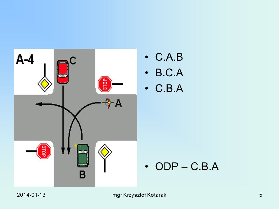 C.A.B B.C.A C.B.A ODP – C.B.A 2017-03-26 mgr Krzysztof Kotarak