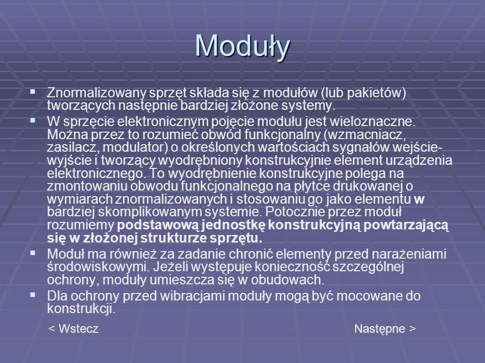 Moduły Znormalizowany sprzęt składa się z modułów (lub pakietów) tworzących następnie bardziej złożone systemy.