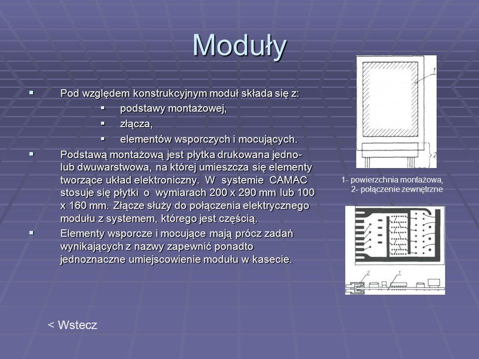 Moduły < Wstecz Pod względem konstrukcyjnym moduł składa się z: