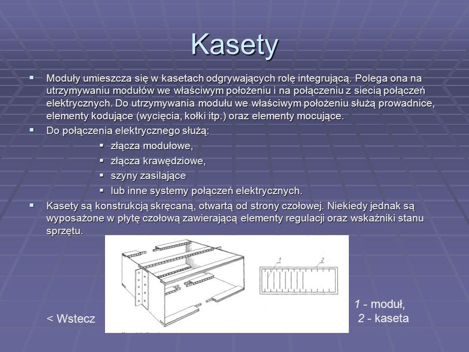 Kasety 1 - moduł, 2 - kaseta < Wstecz