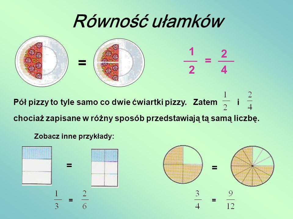 Równość ułamków 1. 2. = = 2. 4. Pół pizzy to tyle samo co dwie ćwiartki pizzy. Zatem. i.