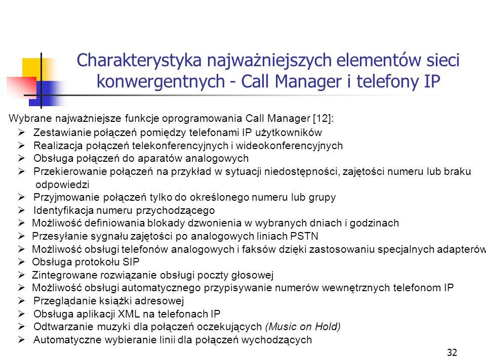 Charakterystyka najważniejszych elementów sieci konwergentnych - Call Manager i telefony IP