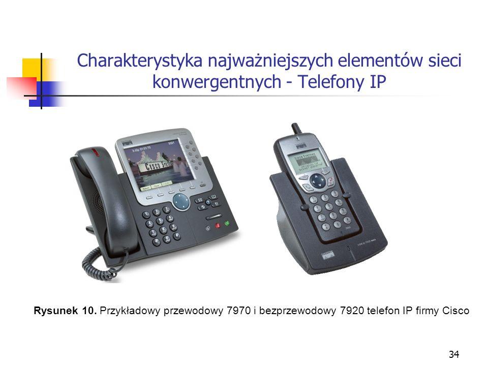 Charakterystyka najważniejszych elementów sieci konwergentnych - Telefony IP