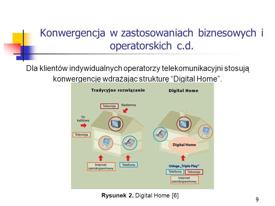 Konwergencja w zastosowaniach biznesowych i operatorskich c.d.