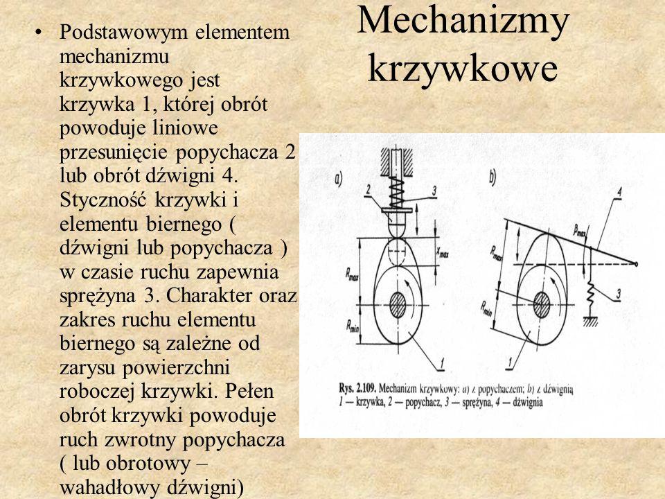 Mechanizmy krzywkowe