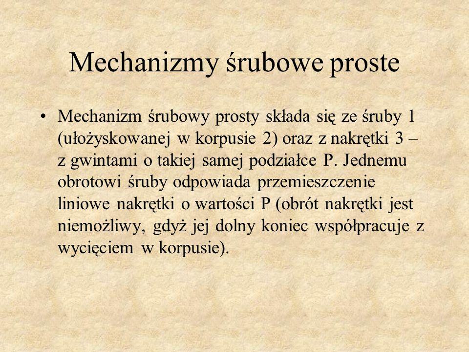 Mechanizmy śrubowe proste