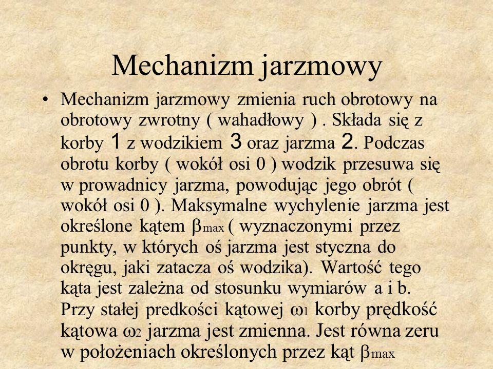 Mechanizm jarzmowy