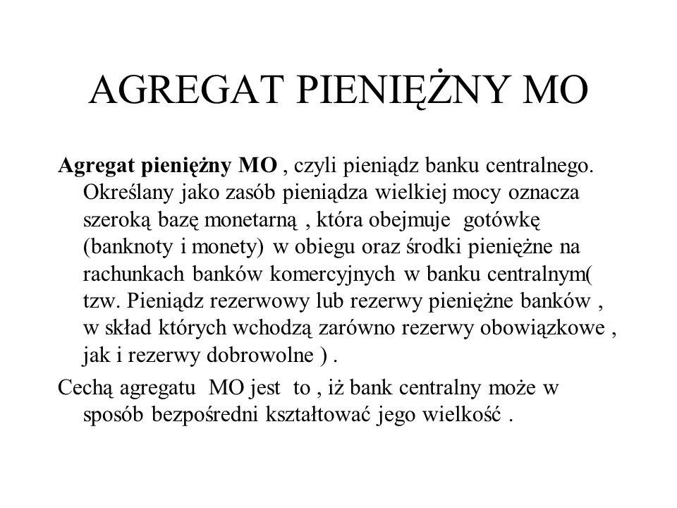 AGREGAT PIENIĘŻNY MO