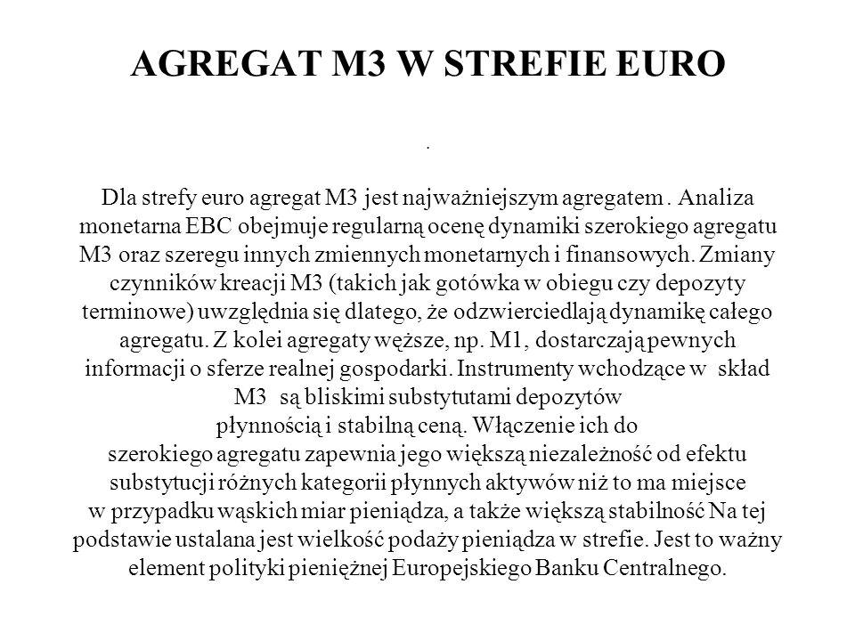 AGREGAT M3 W STREFIE EURO
