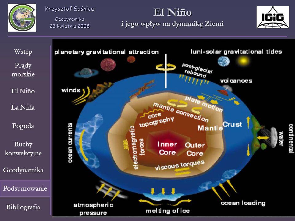 i jego wpływ na dynamikę Ziemi