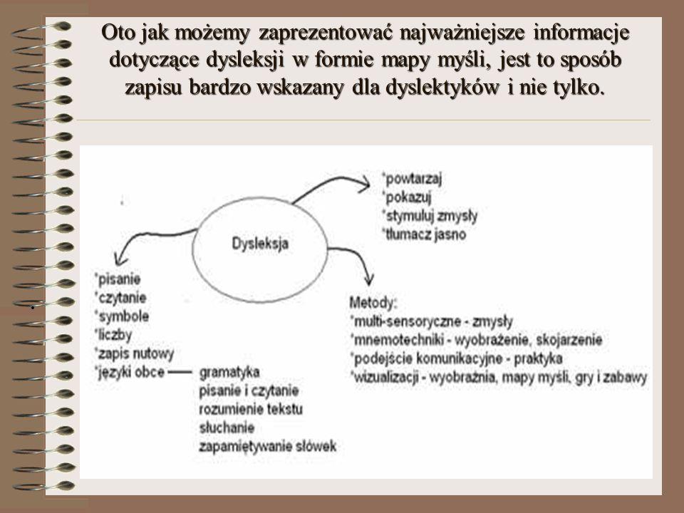 Oto jak możemy zaprezentować najważniejsze informacje dotyczące dysleksji w formie mapy myśli, jest to sposób zapisu bardzo wskazany dla dyslektyków i nie tylko.