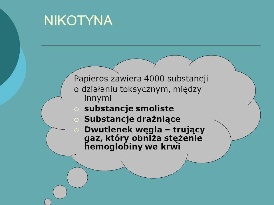 NIKOTYNA Papieros zawiera 4000 substancji