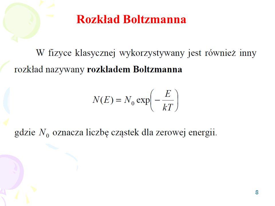 Rozkład Boltzmanna
