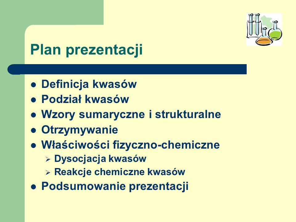 Plan prezentacji Definicja kwasów Podział kwasów