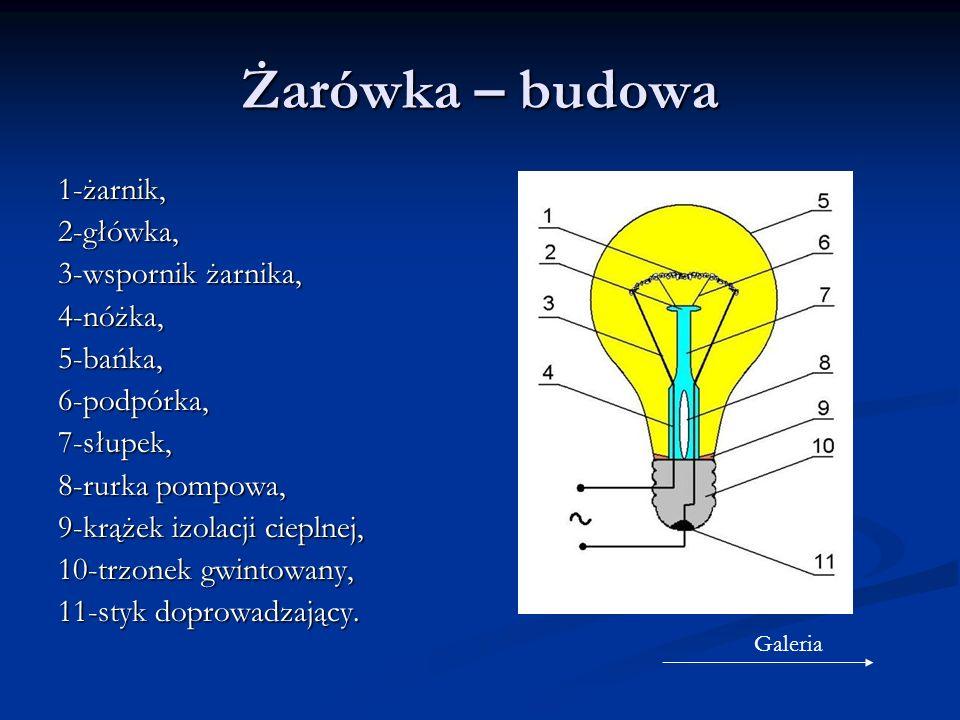 Żarówka – budowa 1-żarnik, 2-główka, 3-wspornik żarnika, 4-nóżka,