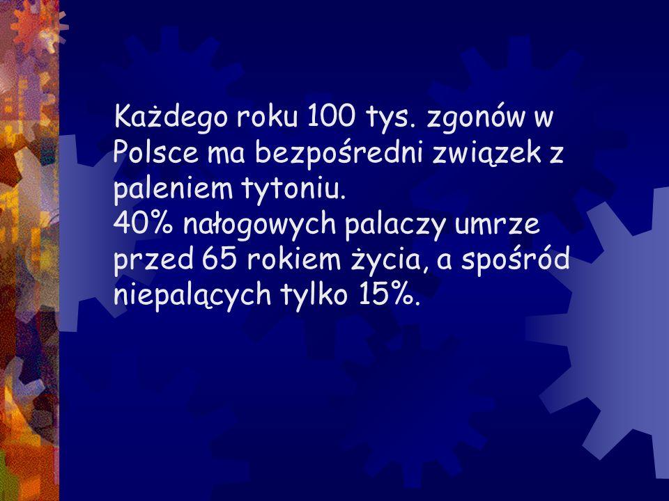Każdego roku 100 tys. zgonów w Polsce ma bezpośredni związek z paleniem tytoniu.