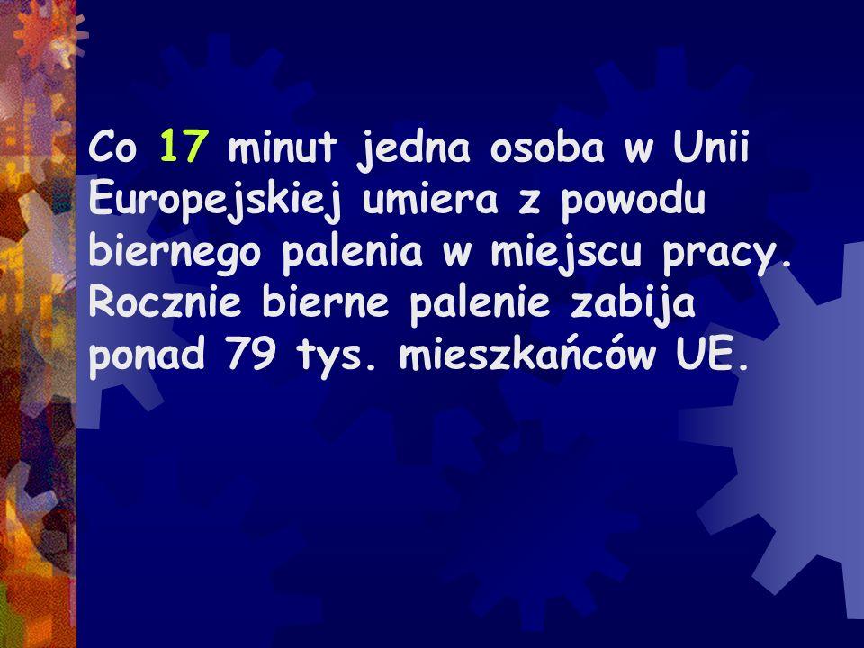 Co 17 minut jedna osoba w Unii Europejskiej umiera z powodu biernego palenia w miejscu pracy.