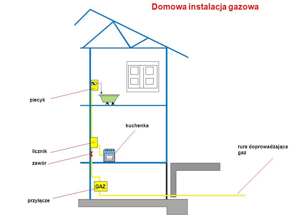 Domowa instalacja gazowa