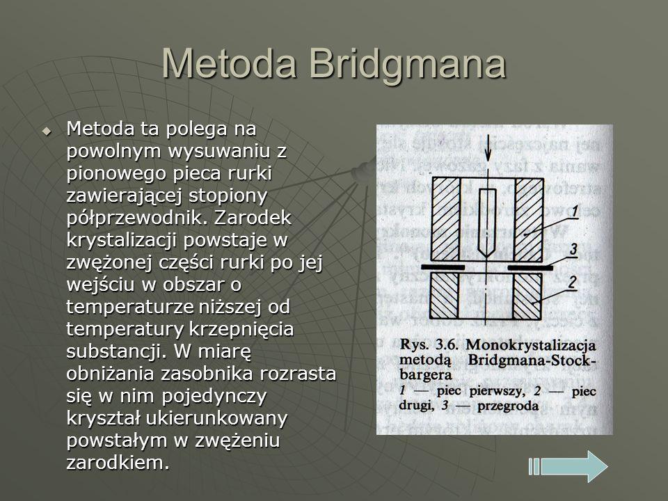 Metoda Bridgmana