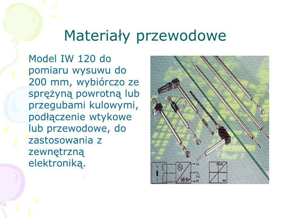 Materiały przewodowe
