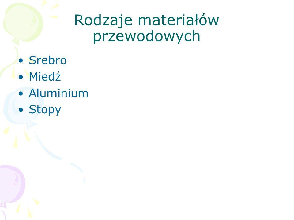 Rodzaje materiałów przewodowych