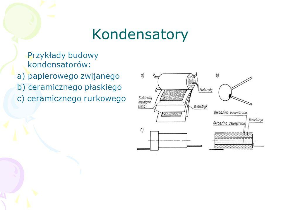 Kondensatory Przykłady budowy kondensatorów: a) papierowego zwijanego