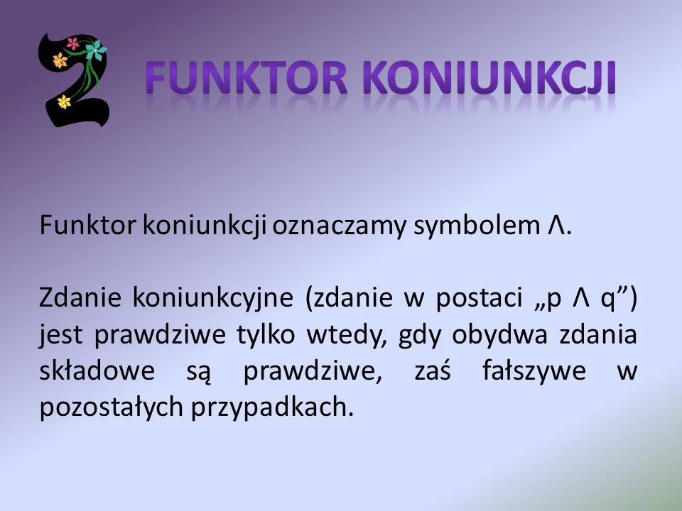 Funktor koniunkcji Funktor koniunkcji oznaczamy symbolem Λ.