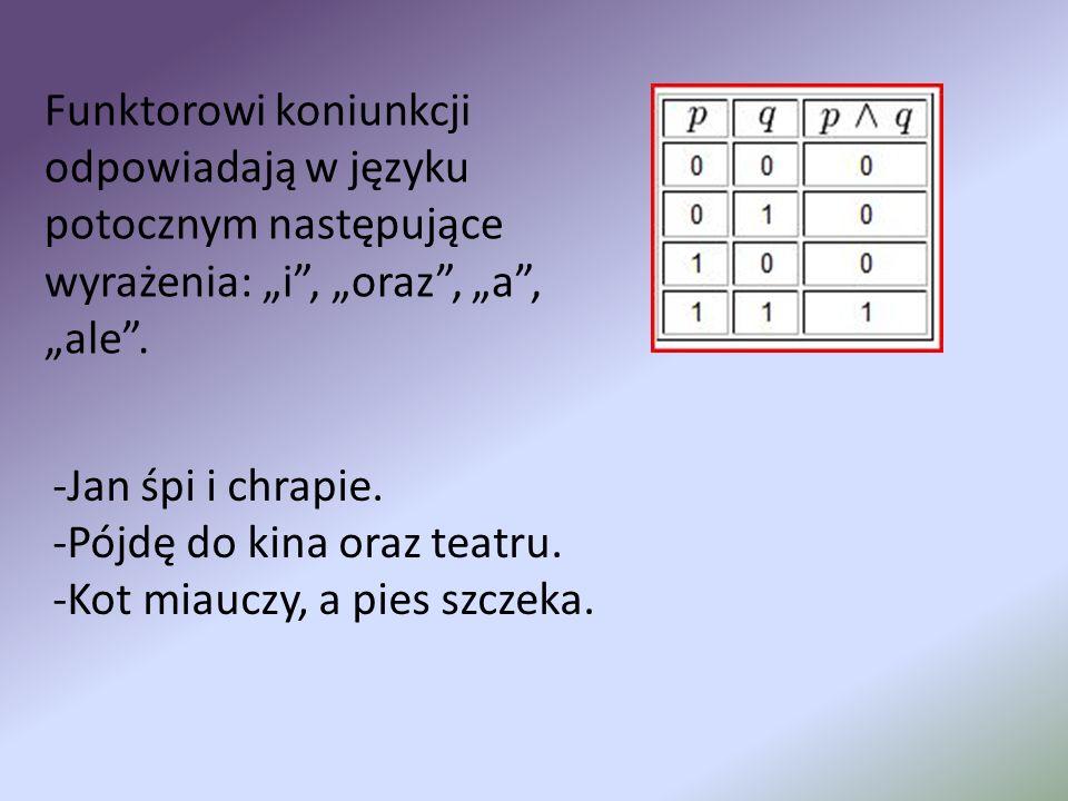 """Funktorowi koniunkcji odpowiadają w języku potocznym następujące wyrażenia: """"i , """"oraz , """"a , """"ale ."""