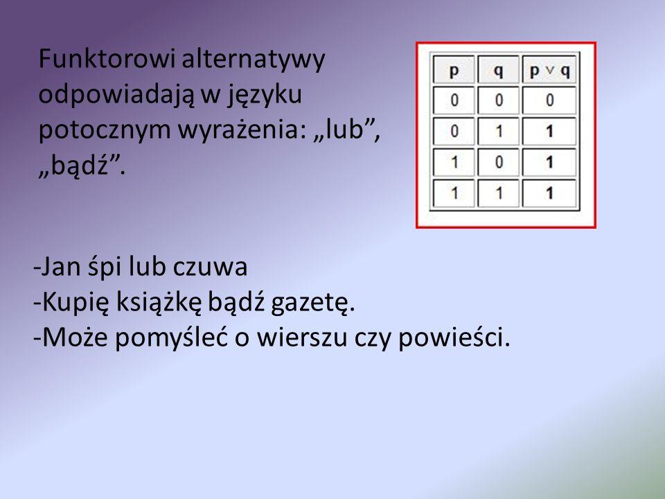 """Funktorowi alternatywy odpowiadają w języku potocznym wyrażenia: """"lub , """"bądź ."""