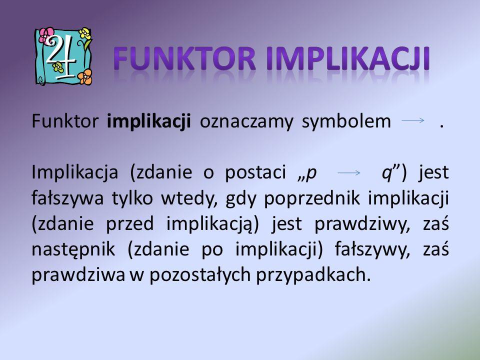 Funktor implikacji Funktor implikacji oznaczamy symbolem .