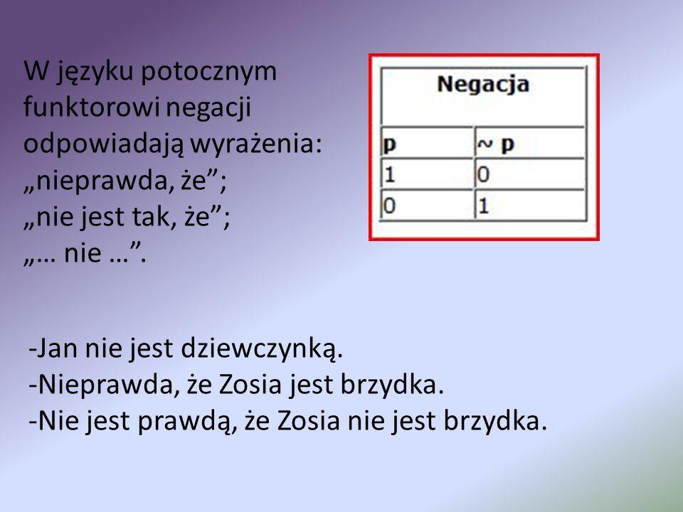 W języku potocznym funktorowi negacji odpowiadają wyrażenia: