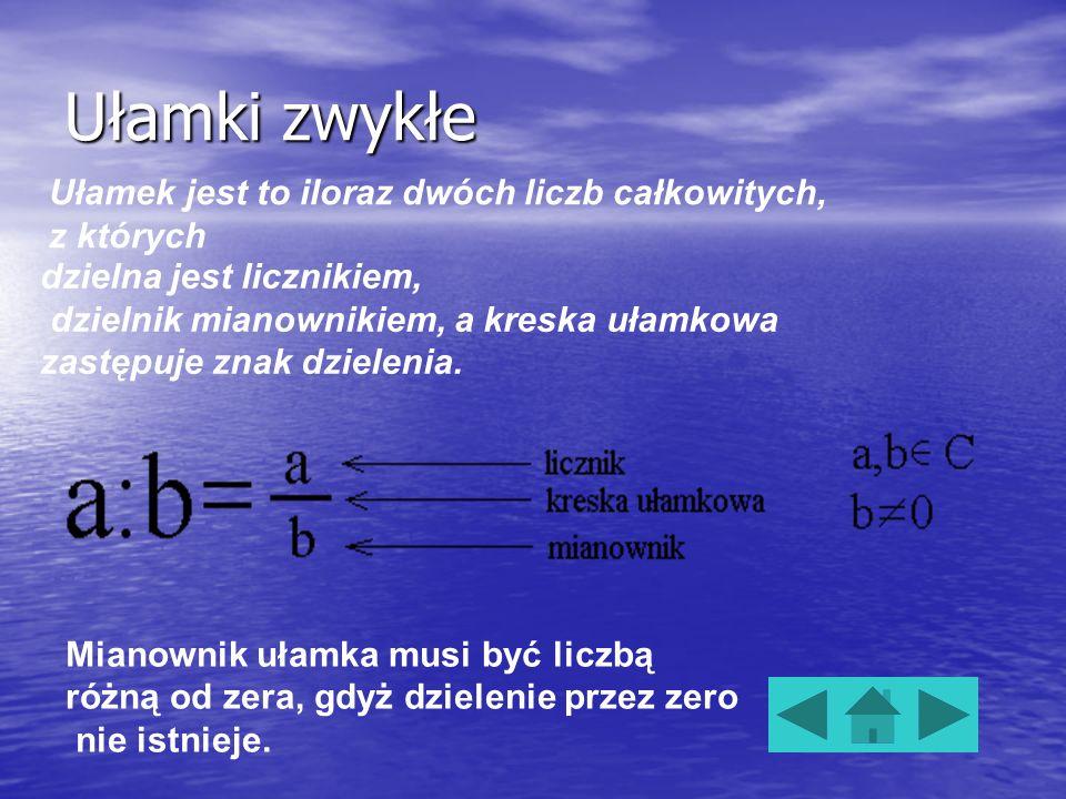 Ułamki zwykłe Ułamek jest to iloraz dwóch liczb całkowitych, z których