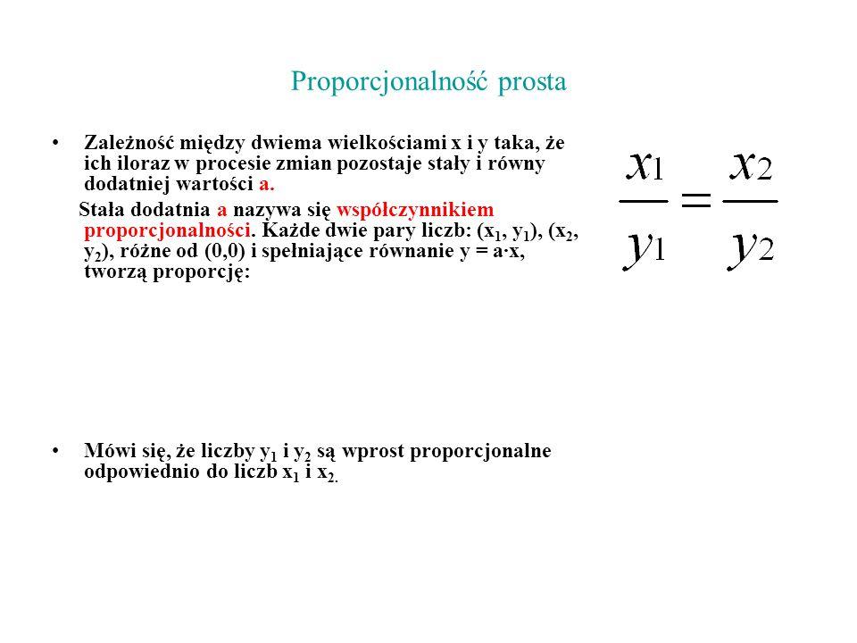 Proporcjonalność prosta