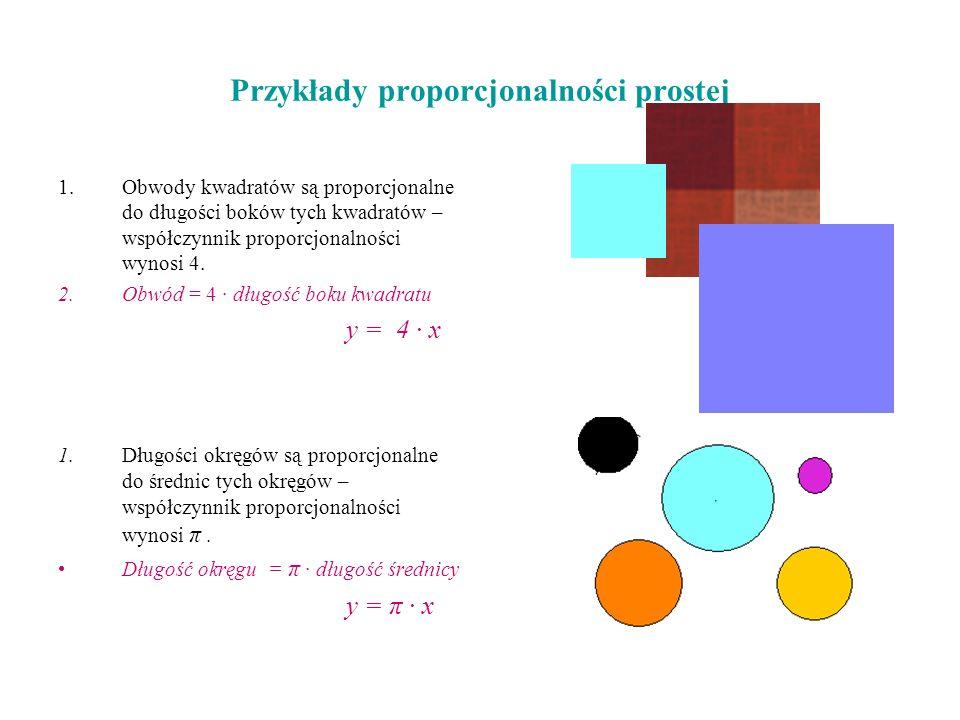 Przykłady proporcjonalności prostej