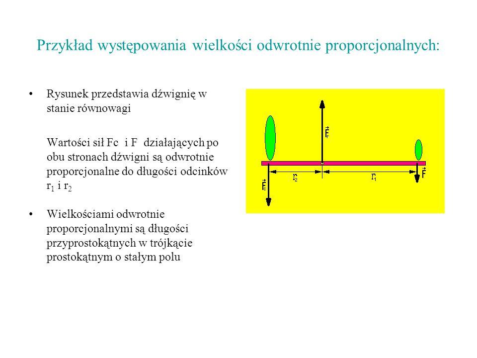Przykład występowania wielkości odwrotnie proporcjonalnych: