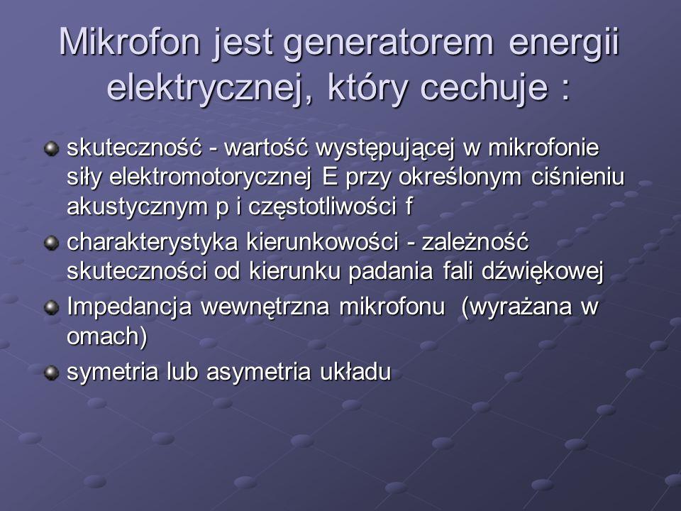 Mikrofon jest generatorem energii elektrycznej, który cechuje :