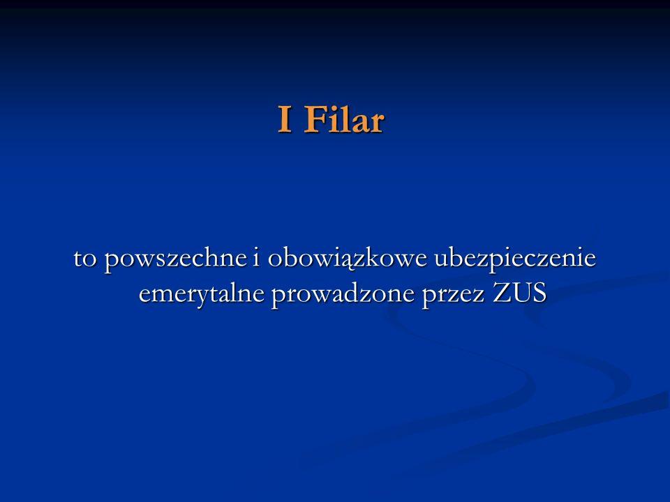I Filar to powszechne i obowiązkowe ubezpieczenie emerytalne prowadzone przez ZUS