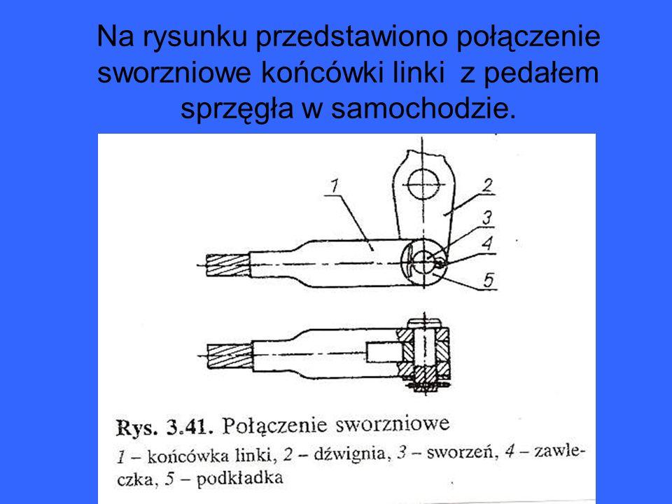 Na rysunku przedstawiono połączenie sworzniowe końcówki linki z pedałem sprzęgła w samochodzie.