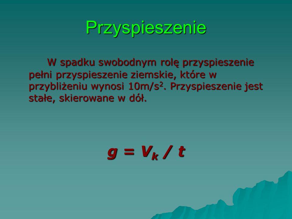 Przyspieszenie g = Vk / t