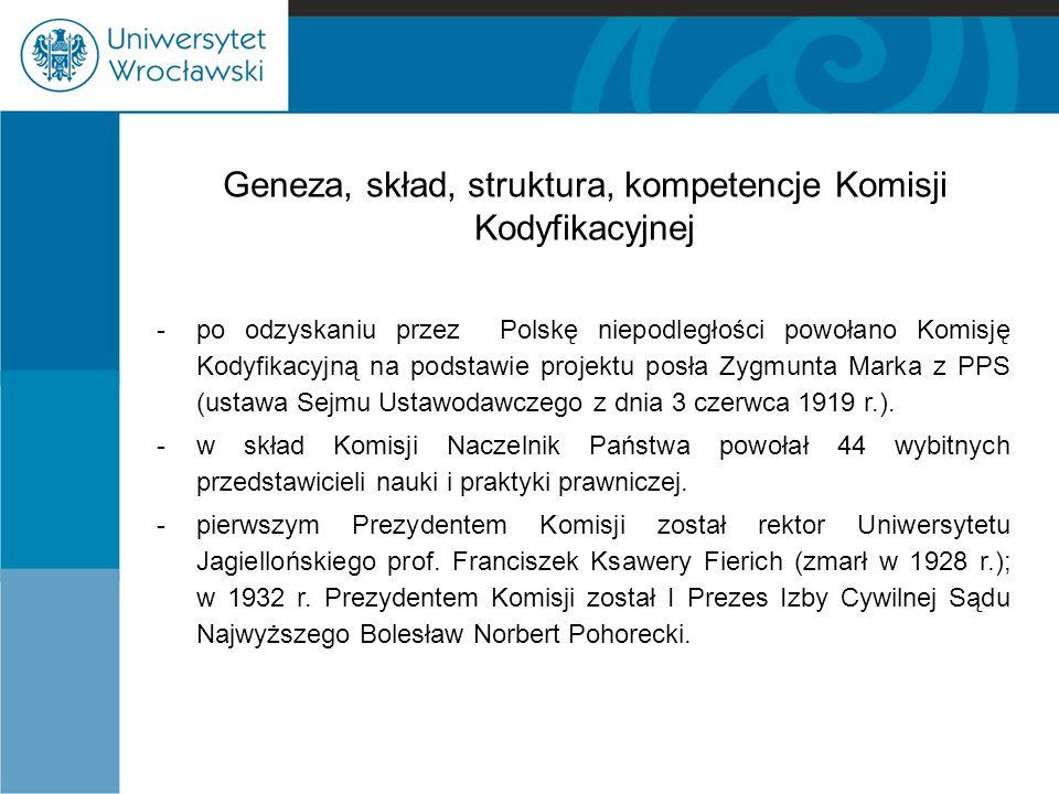 Geneza, skład, struktura, kompetencje Komisji Kodyfikacyjnej