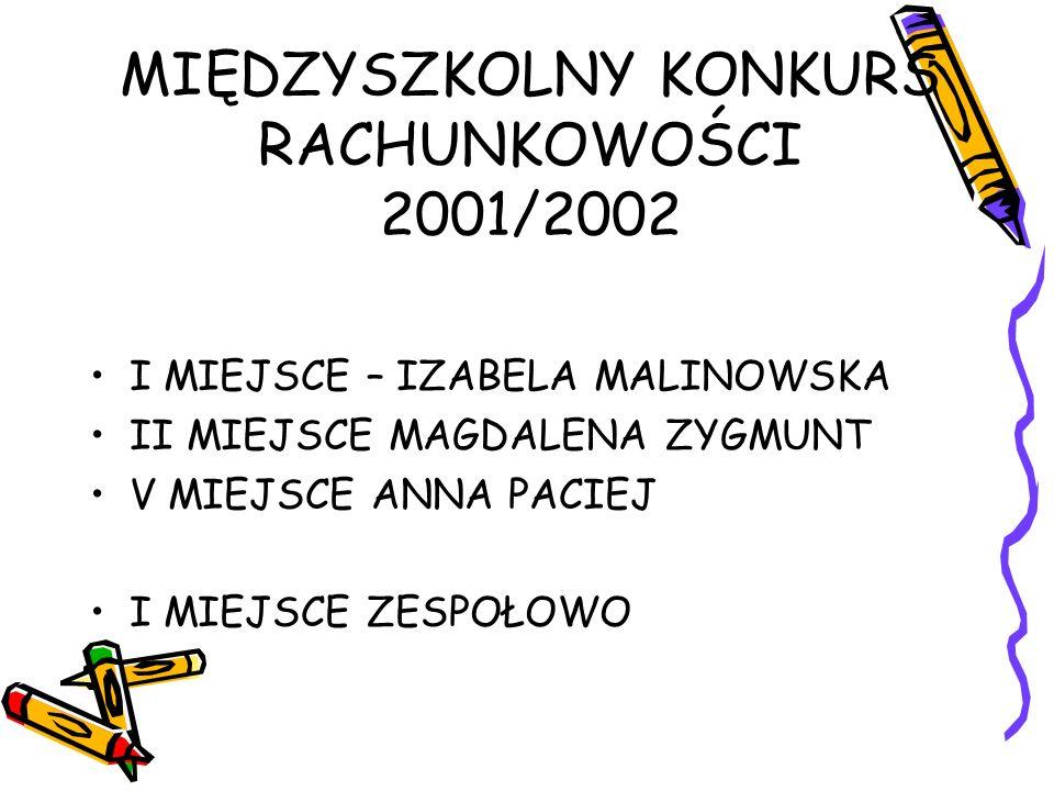 MIĘDZYSZKOLNY KONKURS RACHUNKOWOŚCI 2001/2002
