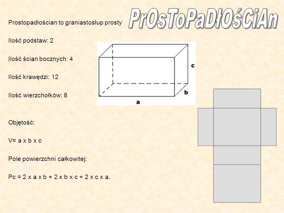 PrOsToPaDłOśCiAn Prostopadłościan to graniastosłup prosty