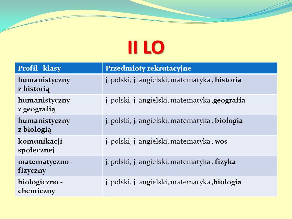 II LO Profil klasy Przedmioty rekrutacyjne humanistyczny z historią