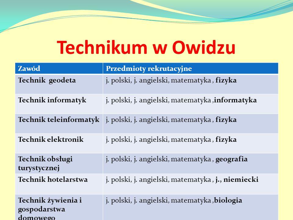 Technikum w Owidzu Zawód Przedmioty rekrutacyjne Technik geodeta
